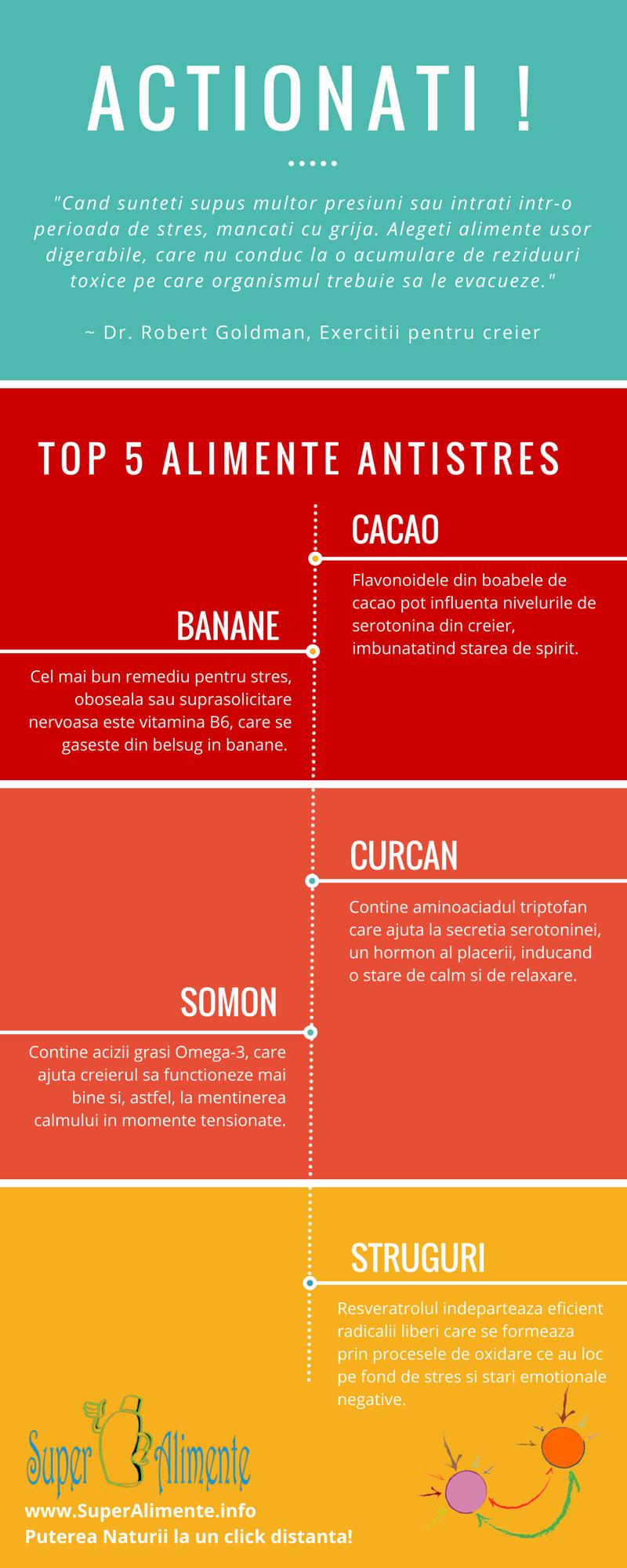 Infografic: alimente care combat stresul si anxietatea